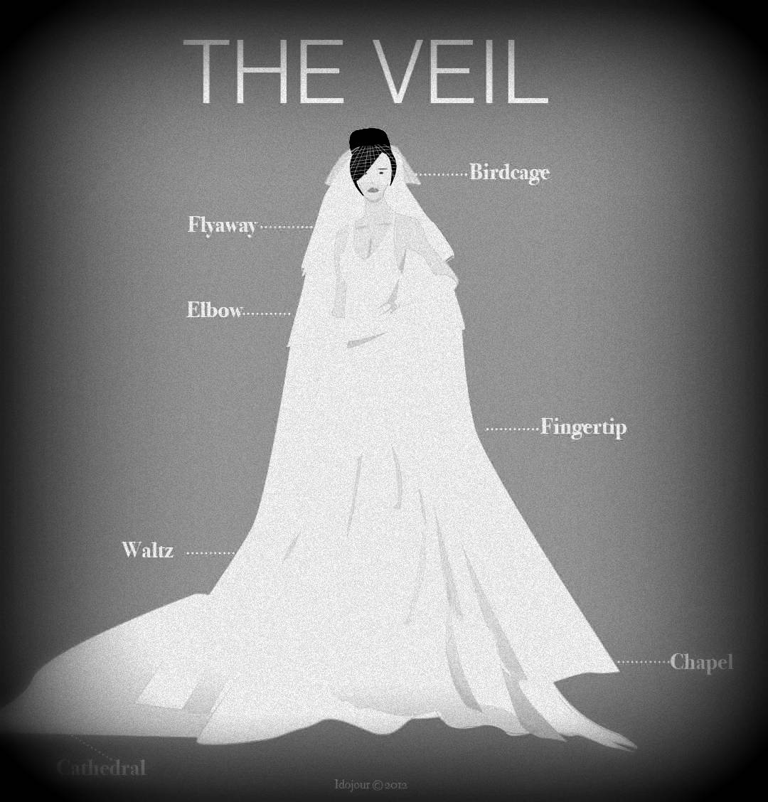 Bridal Hats & Veils – A Bird in the Hair ~ Millinery